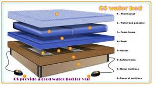 selling pvc high class cheap water bed