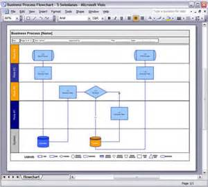 Business Process Visio Template by Business Process Design Templates Ms Word Excel Visio