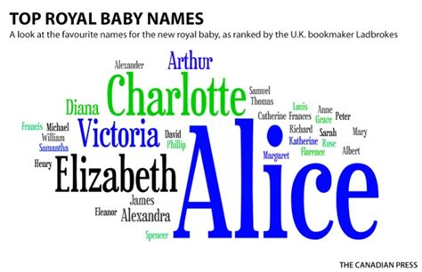 royal names william kate welcome new royal baby world cbc news