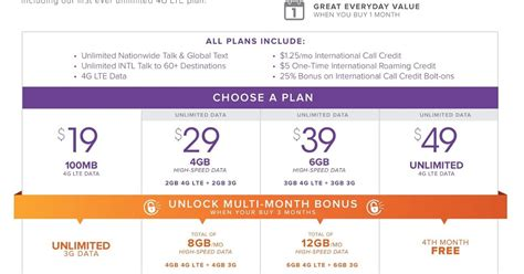 Mobile Plans | ultra mobile simplifies plan lineup and launches new 49
