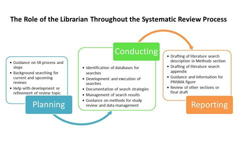 What Is Desk Review In Research Methodology by Help Literature Review