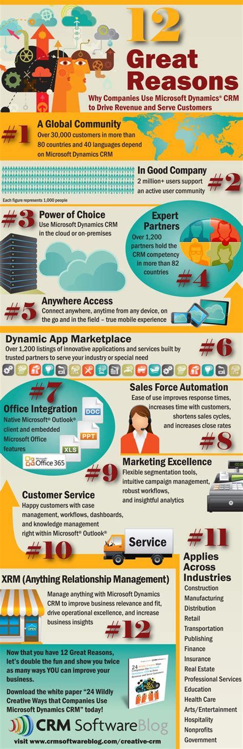 infographic 12 great reasons companies use microsoft