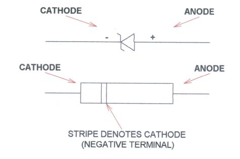 anode cathode diode zener diode model advisors