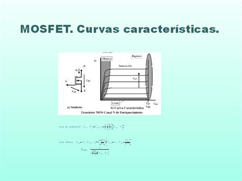 caracteristicas transistor irfz44n transistor mosfet caracteristicas 28 images transistores mosfet configuracion y polarizacion