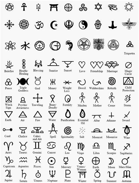 tattoo meaning list elin amilon rogerstam t pinterest pagan symbols