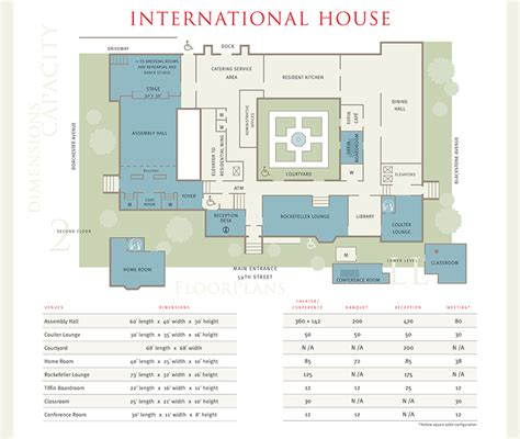 global house plans international house at the university of chicago