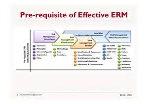 sharing practice on enterprise risk management erm