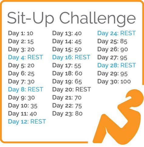30 day push up and sit up challenge 17 best ideas about sit up challenge on