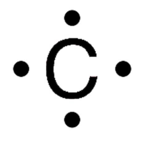 dot diagram of carbon what is the difference between a lewis dot symbol and a