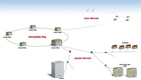 fiber optic home network design fiber optic home network design wiring an ethernet