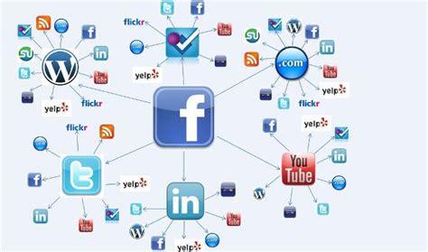 imagenes de juegos de redes sociales taller periodismo y redes sociales