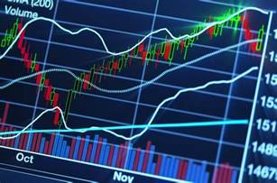 Stock Market Building Your Own Technical Analysis Tool