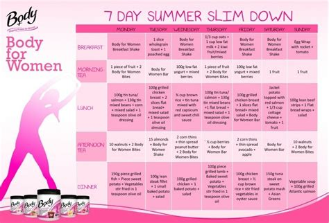 a weight loss plan meal plans for weight loss for best diet solutions