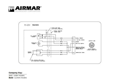 8 pin airmar transducer wiring diagram humminbird