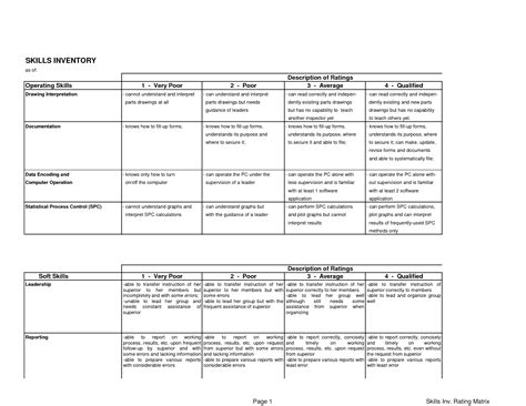 Skills Inventory Worksheet by Employee Skills Inventory Template Pictures To Pin On