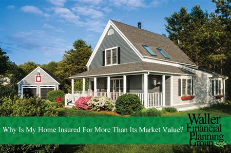 is my house insured why is my home insured for more than its market value
