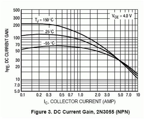 vorwiderstand transistor bc547 vorwiderstand berechnen f 252 r transistor mikrocontroller net
