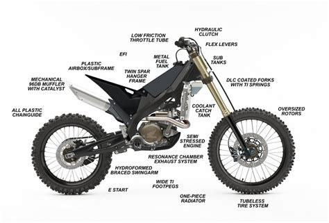 dirt bike engine diagram with labels get free image
