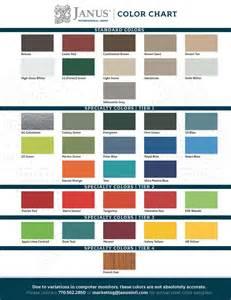 Garage Door Designs color chart janus international group