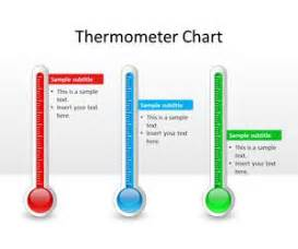 free thermometer chart powerpoint template free