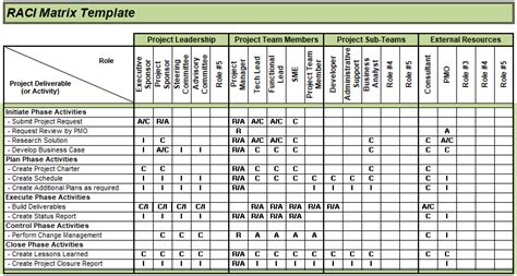 raci matrix template excel free download
