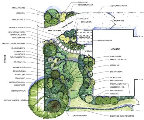 landscape design plans 1000 images about landscape plan on site plans landscape plans and landscape