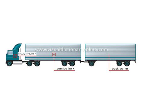trailer images shall advanced trailer coupling leads to tandem trailers