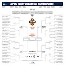 4 payments predictions for 2017 ncaa march madness picks 2017 final four predictions