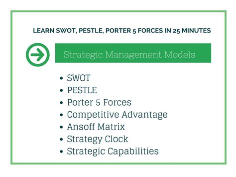 porter management swot analysis pestle porter five forces ansoff matrix