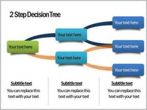 strategy tree template draw decision tree in powerpoint 2010
