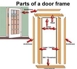 Interior Door Frame Repair Parts Of A Door Frame Painting Decorating And Home Improvement Tips And Tricks Of The Trade