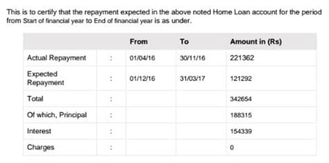 housing loan it exemption exemption of housing loan interest 28 images indian