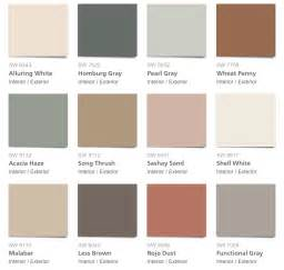 sherwin williams color forecast sincerity 2018
