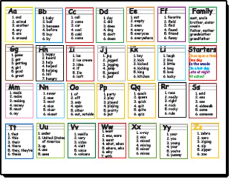 Printable Worksheets Teaching Aids Print Ready Documents In Pdf Format April 2009 Word Wall Template Pdf