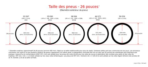 Roulement à Bille 579 by File Tyre And Technical Data 02 Fr Svg Wikimedia Commons