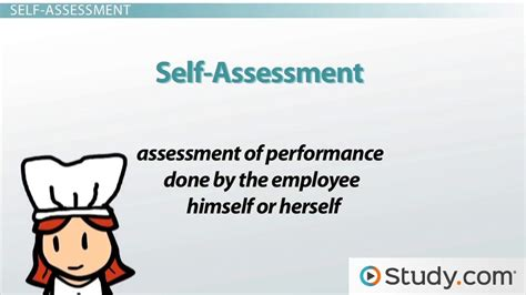 performance appraisal and 360 feedback lesson
