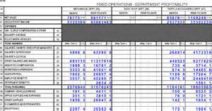 Chevrolet Financial Statements Consultation Services For Auto Dealership Business Experts
