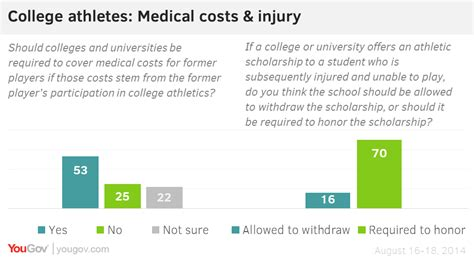 college athletes should be paid mfawriting332 web fc2
