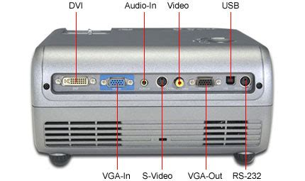 Projector Acer Xd1170d acer xd1170d 2300 lumens svga 800 x 600 4 85 lbs dlp projector at tigerdirect