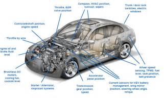 Automotive Exhaust System Design Pdf File Magnetic Sensors Application Png Solidswiki