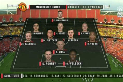 Calendrier Manchester United Utd Des Gaffes En S 233 Rie Football Sports Fr