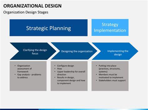 design management ppt organizational design powerpoint template sketchbubble