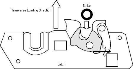 Car Door Latch Mechanism by Door Latch Car Door Latch Mechanism