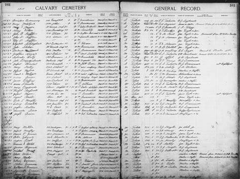 Cemetery Records Calvary Cemetery Records Images