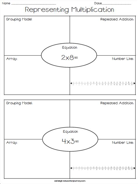 Repeated Addition And Multiplication Worksheets by Representing Multiplication Freebie Repeated Addition