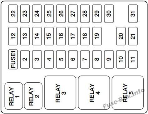 fuse box diagram ford excursion