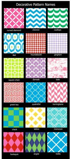 Square Pattern Fabric Name | good to know popular pattern names design reference