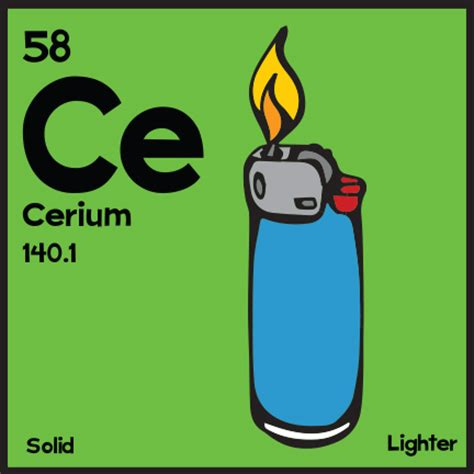 Ce Periodic Table by Periodic Table 58 Periodic Table Of Poster 58