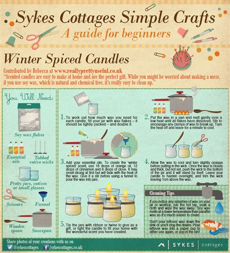 Handmade Crafts Website - simple handmade craft guide scented candles sykes