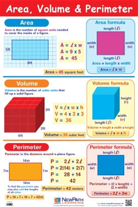 printable area and perimeter posters area volume perimeter poster
